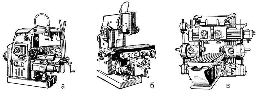 Основные типы фрезерных станков: а - универсально-фрезерный; б - вертикально-фрезерный; в - продольно-фрезерный.